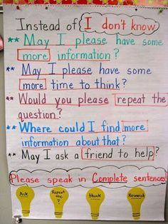 Instead of I Don't Know Anchor Chart