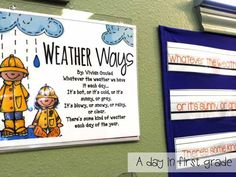 Week 3: Weather! {Visual Lesson Plans}