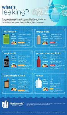 Tips And Tricks, Car Facts, Car Care Tips, Car Essentials, Driving Tips, Driving Basics, Learning To Drive, Car Cleaning Hacks, Cars