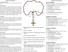 How+to+Pray+Rosary+Prayer