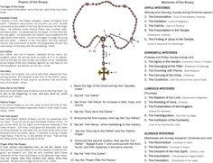pray the rosary printable - Google Search