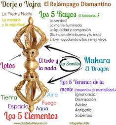 ¿Qué es un Dorje? Simbología Budista – Club Salud Natural