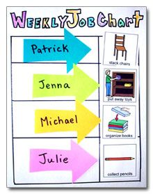 """""""Classroom Routines"""" (job charts) from Do2Learn: Educational Resources for Special Needs"""