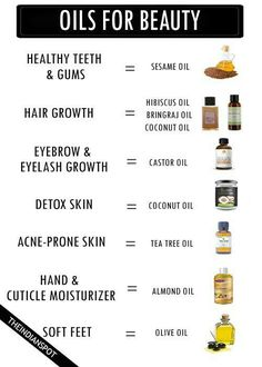 Oils For Beauty