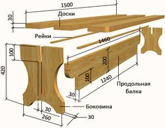 How To Have An Easy Woodworking Project When it comes to woodworking, there is a vast world to learn about. From types of wood to which tools are best, you will find that there is no end to your education. Woodworking Furniture Plans, Wood Pallet Furniture, Easy Woodworking Projects, Rustic Furniture, Diy Furniture, Furniture Design, Farmhouse Table Plans, Wood Shop Projects, Wood Joints