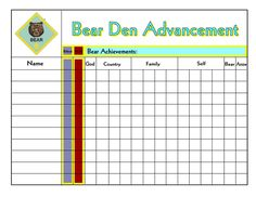 Bear Advancement Chart.JPG 1,056×816 pixels