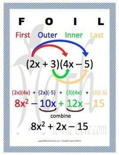 FOIL method Poster for multiplying binomials. I am a big fan of the FOIL method for multiplying binomials. Although I know some educators use the box method, my students find the FOIL method easier and much faster with a little practice. Math Strategies, Math Resources, Math Activities, Math Tips, Math Hacks, Maths Algebra, Calculus, Math Math, Gre Math