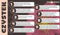 Czystek jak pić, bolerioza, właściwości, zastosowanie - kacikzdrowia.pl Health, Movie Posters, Health Care, Film Poster, Popcorn Posters, Film Posters, Healthy, Posters, Salud
