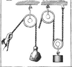 A pulley is a wheel on an axle or shaft that is designed to support movement and change of direction of a taut cable or belt along its circumference. Simple Machines, Pulley, Inventions, Ceiling Lights, Cable, Study, Belt, Technology, Teaching