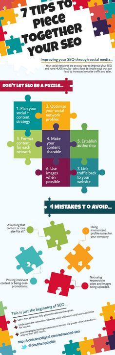 7 Tips to piece together your SEO @ Royall Advertising, Orlando + NY.