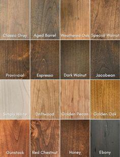 Stain On Pine, Oak Stain, Dark Walnut Stain, Espresso Wood Stain, Rustic Mantel, Wood Mantels, Fireplace Mantels, Mantel Shelf, Mantle