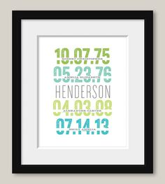 Important Dates Wall Art Print - Family Birth Dates by Inkwell Design Studio