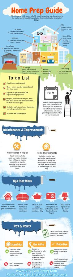 Here are some great guidelines for prepping your home for market. More info on listing your home at www.carolynstrong.com
