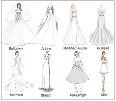 Wedding Gown Silhouettes Chart