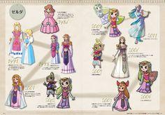 Zelda over the years