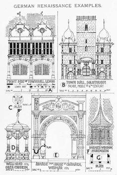 German Renaissance examples A History of Architecture on the Comparative Method by Sir Banister Fletcher