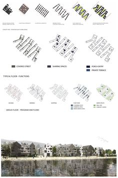 http://aasarchitecture.com/2016/03/social-housing-in-bergen-by-rabatanalab.html