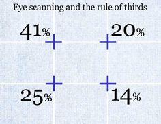 Kompozycja - zrozumieć regułę trójpodziału