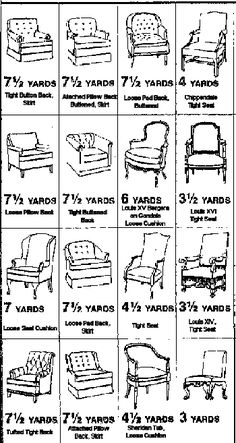 Yardage charts for upholstering.  http://littlegreennotebook.blogspot.com/2010/07/upholstery-charts.html