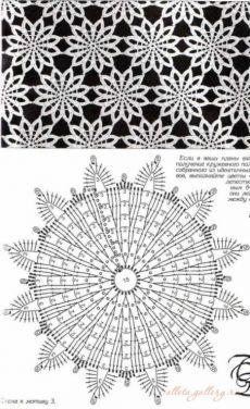 Breathtaking Crochet So You Can Comprehend Patterns Ideas. Stupefying Crochet So You Can Comprehend Patterns Ideas. Crochet Motif Patterns, Crochet Diagram, Crochet Chart, Crochet Squares, Thread Crochet, Crochet Designs, Crochet Stitches, Knitting Patterns, Crochet Tablecloth