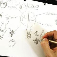 Hora de desenhar, ideias surgindo... nova coleção de inverno!