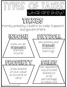 This financial literacy anchor chart clearly defines the four types of taxes: income, payroll, property, and sales. Display or put into student math journals. Great visual for grade students who are learning about taxes! Life Skills Lessons, Teaching Life Skills, Teaching Kids, Life Skills Activities, Consumer Math, Economics Lessons, Homeschool Math, Homeschooling, Math Anchor Charts