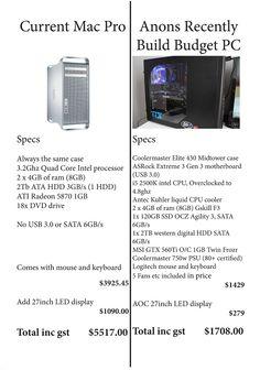 "look its a ""Babies first computer""! how adorrable Intel Processors, Mac Pro, Budgeting, Babies, Babys, Infants, Budget, Infant, Kids"
