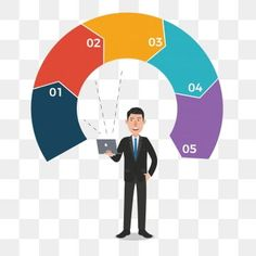 Businessman With Notebook Laptop And Blank Circle Arrows Infographic PNG and Vector What Is An Infographic, Circle Infographic, Infographics, Circle Arrow, Powerpoint Design Templates, Timeline Design, Flower Background Wallpaper, Information Design, Arrows