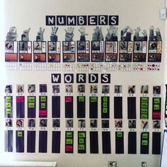 Co-created number and word wall by Kelly Muir @curiousinkindie
