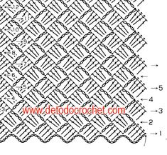 Watch This Video Beauteous Finished Make Crochet Look Like Knitting (the Waistcoat Stitch) Ideas. Amazing Make Crochet Look Like Knitting (the Waistcoat Stitch) Ideas. Tunisian Crochet Stitches, Crochet Stitches Patterns, Crochet Chart, Crochet Designs, Crochet Blouse, Crochet Lace, Easy Crochet Projects, Crochet Bookmarks, Vintage Crochet