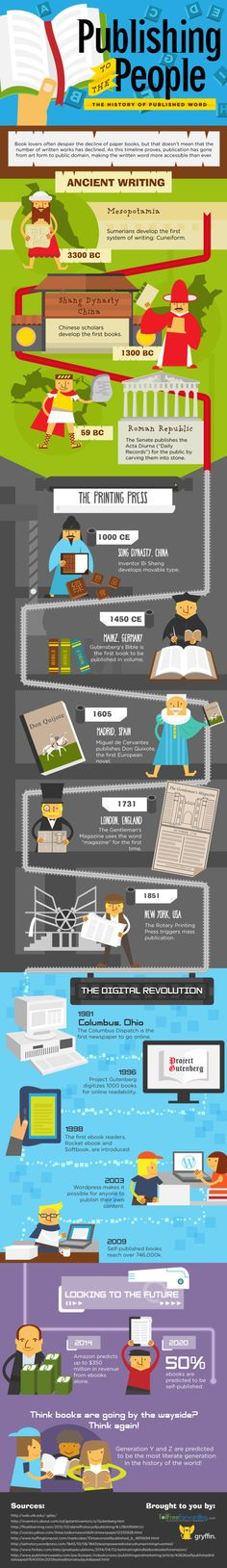 Publishing to the People: The History of Published Word  #History #Publishing #infographic #infografía