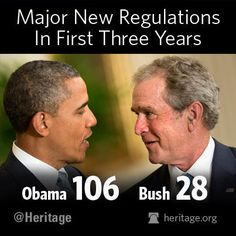Major new regulations in first 3 years---We want LESS government!!!