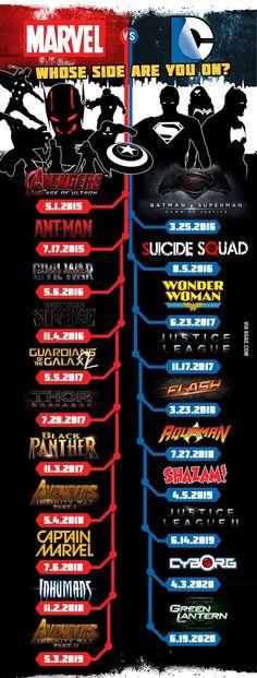 El Espacio Geek: Marvel vs DC Comics en el Cine