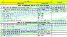 hanquocngaynay.info - Chuyển sang visa E-7