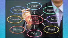Answering what is niche marketing & strategy examples, plus top 10 niches in Affiliate Marketing to use when first starting a niche website. Marketing Strategy Examples, Seo Marketing, Influencer Marketing, Affiliate Marketing, Internet Marketing, Business Tips, Online Business, Work From Home Jobs, How To Make Money