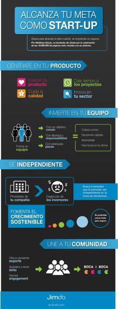 Alcanza tu meta como startup #infografia #infographic #entrepreneurship