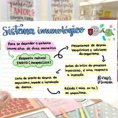 Immune System, Mental Map, Nursing, Studying, Learning, Wisdom, Stationery Shop, Maps, Life