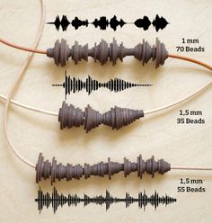 Waveform bracelets.  Love this so much! The website lets you customize your own sayings for gifts.