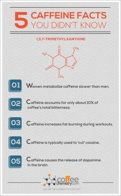 5 Caffeine Facts You Didn't Know | coffeechemistry.com