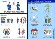 La distance sociale est une des précautions principales à adopter pour éviter la propagation du covid-19. Si certaines personnes autistes n'aiment pas touchées et/ou approchées, d'autres au contraire sont plus tactiles : elles touchent les objets et les personnes avec insistance. Pour faciliter les apprentissages je vous propose de télécharger deux infographies dédiées à la distanciation sociale sur le lien ci dessous Autism, Distance, Propagation, Comics, Hand Washing, Pictogram, Infographic, Learning, Some People