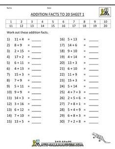 4 Addition Math Worksheets for Grade 1 grade addition facts to 12 1 √ Addition Math Worksheets for Grade 1 . 4 Addition Math Worksheets for Grade 1 . Grade Addition Worksheets in Math Worksheets Education Quotes For Teachers, Quotes For Students, Quotes For Kids, Kindergarten Math Worksheets, Writing Worksheets, Math Workbook, Math 5, Free Worksheets, Preschool Math