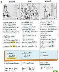 Deutsch ist schön...kommt!
