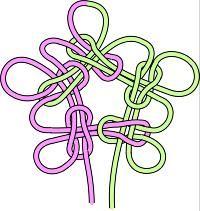 Borde de la mariposa - la cadena de telefonía móvil - Lanting - Lanting Nudo