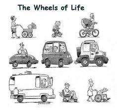 Wheels Of Life thanks to Wayne Nowazek