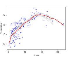 A Tour of Machine Learning Algorithms SITE ALGEBRA http://corealgebra1.com/Auth/Unit8/u8s2.php CALCULUS MATH TUTORIALS https://www.math.hmc.edu/calculus/tutorials/ http://bookboon.com/en/mathematics-ebooks ++ http://www.zweigmedia.com/tuts/index.html?lang=en ++ http://machinelearningmastery.com/a-tour-of-machine-learning-algorithms/