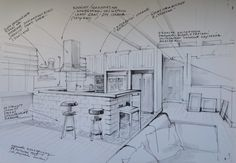 hand rendering _ big kitchen in a cottage house (by Magdalena Sobula)