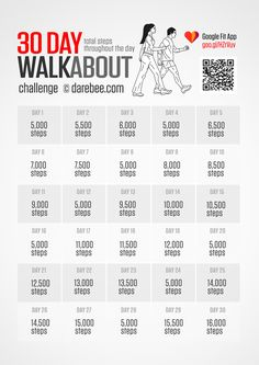 Walking for health. Setting goals is particularly important with regards to walking for fitness. Walking Challenge, Walking Plan, 30 Day Workout Challenge, Crunch Challenge, Water Challenge, Walking Training, Walking Exercise, Walking Workouts, Fitness Herausforderungen