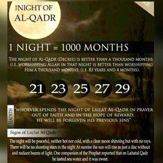 Virtue of the night of power