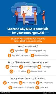 More than 3 Lac students enroll in MBA programmes. The question that whether MBA is vital for your career growth will forever be a dicey one. Though it depends on your learning and field of specialization, MBA study does has its own set of perks. Knowledge Management, Hr Management, Academic Goals, High School Diploma, Top Colleges, College Hacks, Education College, Going Back To School, Find A Job