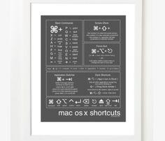 Mac Shortcuts poster $18